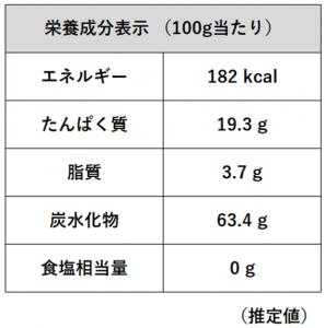 ②乾燥きのこの一括表示は大丈夫?新法 食品表示基準に対応しよう